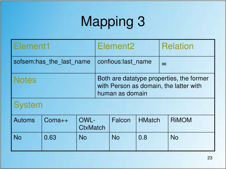 Mapping 3