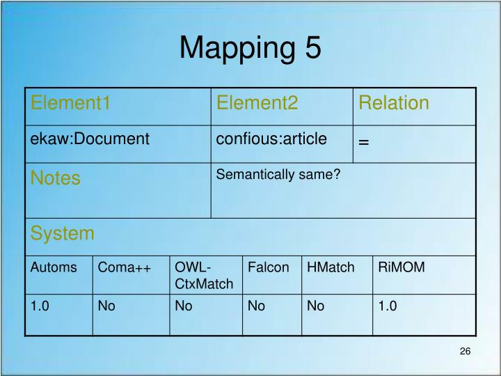 Mapping 5