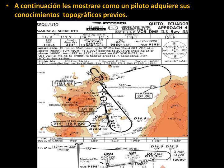A continuación les mostrare como un piloto adquiere sus conocimientos  topográficos previos.