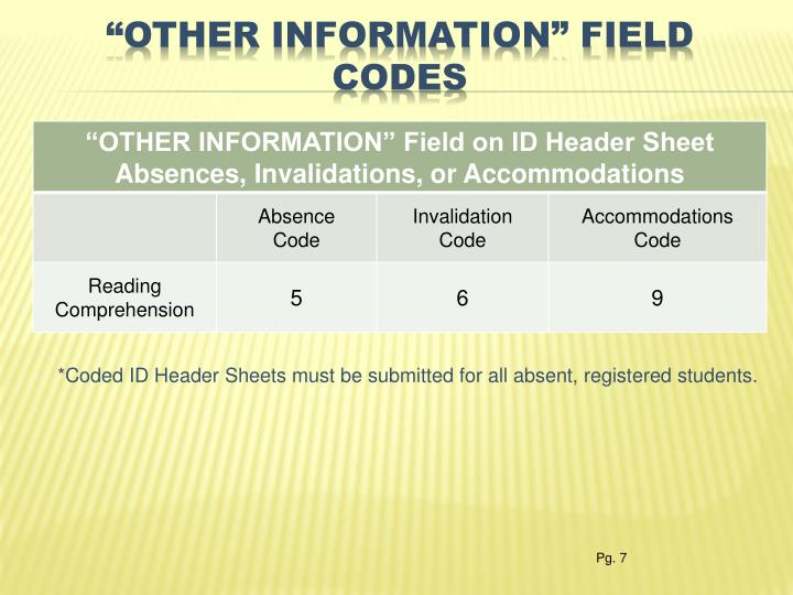 *Coded ID Header Sheets must be submitted for all absent, registered students.