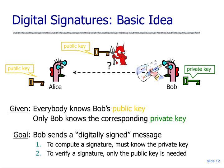 Digital Signatures: Basic Idea