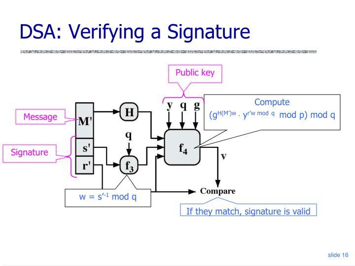 DSA: Verifying a Signature