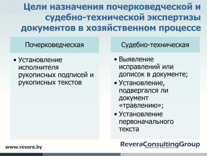 Цели назначения почерковедческой и судебно-технической экспертизы