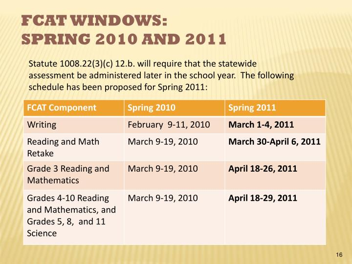 FCAT Windows: