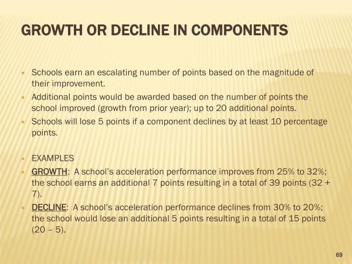 Growth or Decline in components