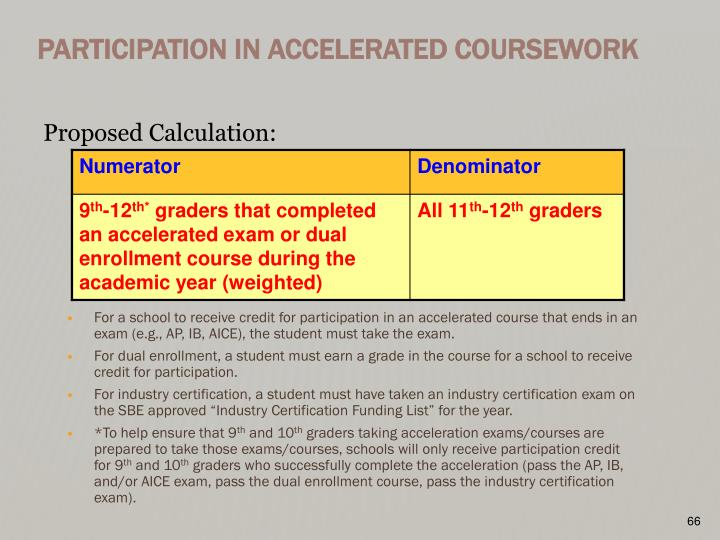Participation in Accelerated Coursework