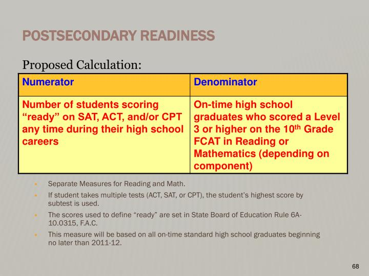 Postsecondary Readiness
