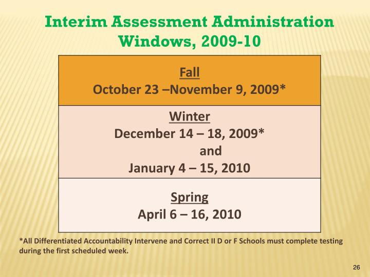 Interim Assessment Administration Windows, 2009-10
