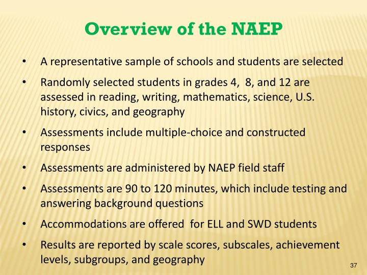 Overview of the NAEP