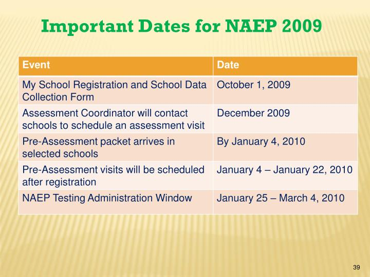 Important Dates for NAEP 2009