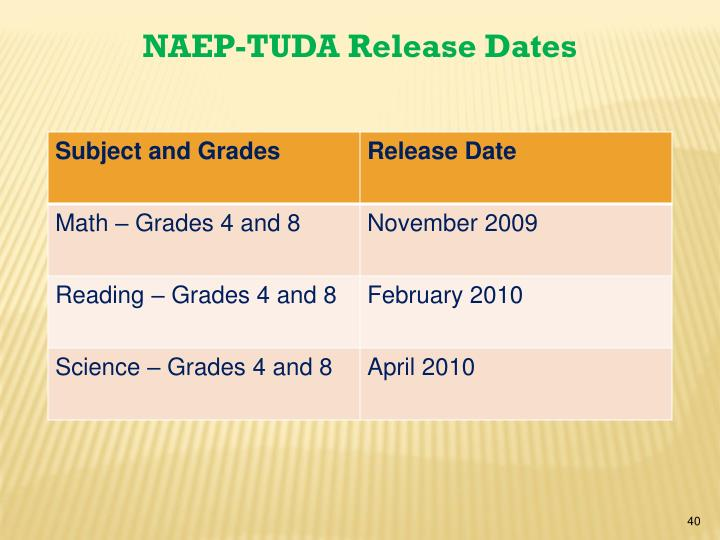NAEP-TUDA Release Dates