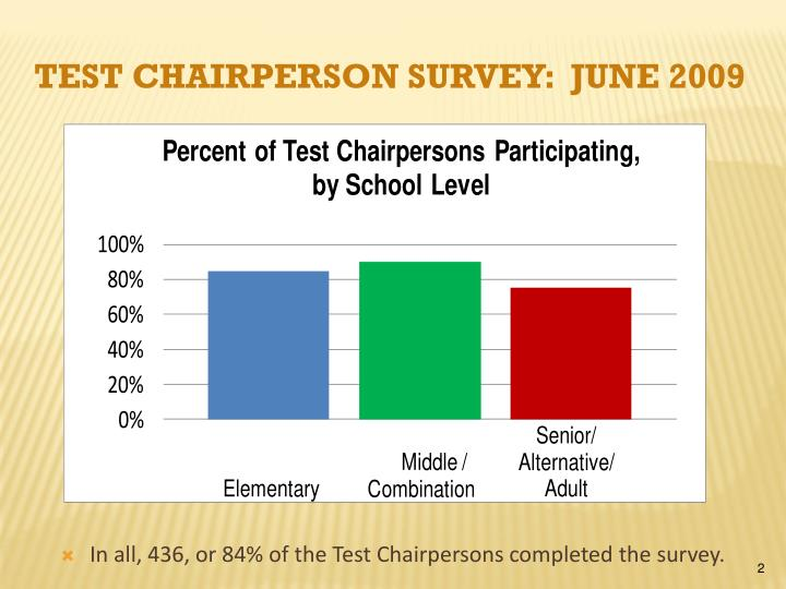 Test chairperson survey june 2009