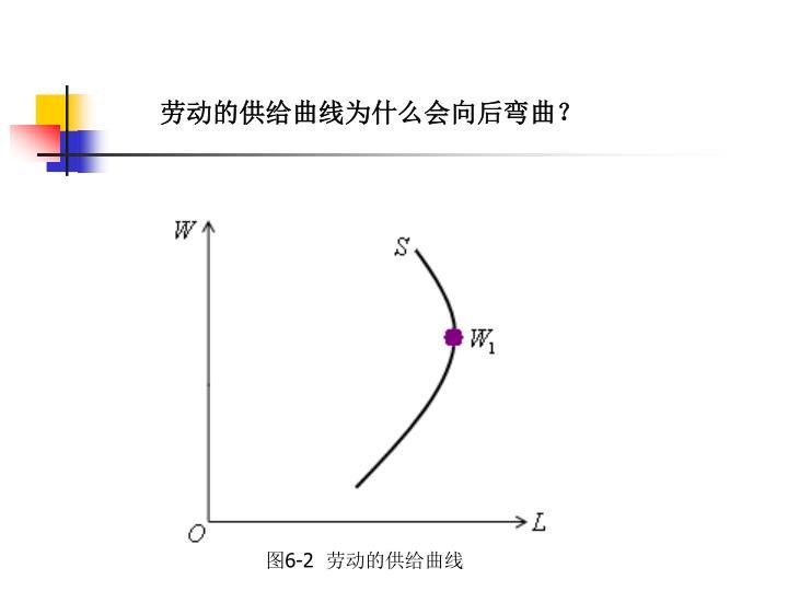 劳动的供给曲线为什么会向后弯曲?