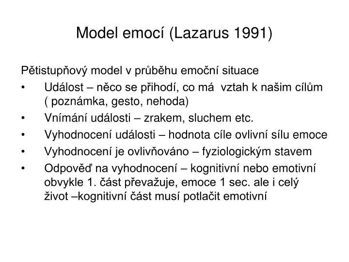 Model emocí (Lazarus 1991)