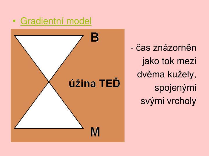 Gradientní model