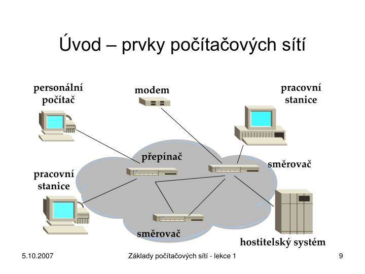 Úvod – prvky počítačových sítí