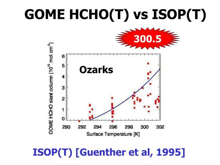 GOME HCHO(T) vs ISOP(T)