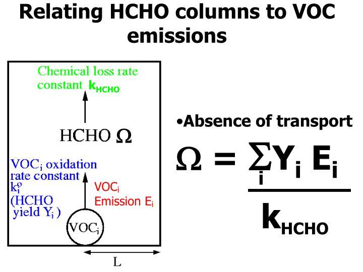 Relating HCHO columns to VOC emissions