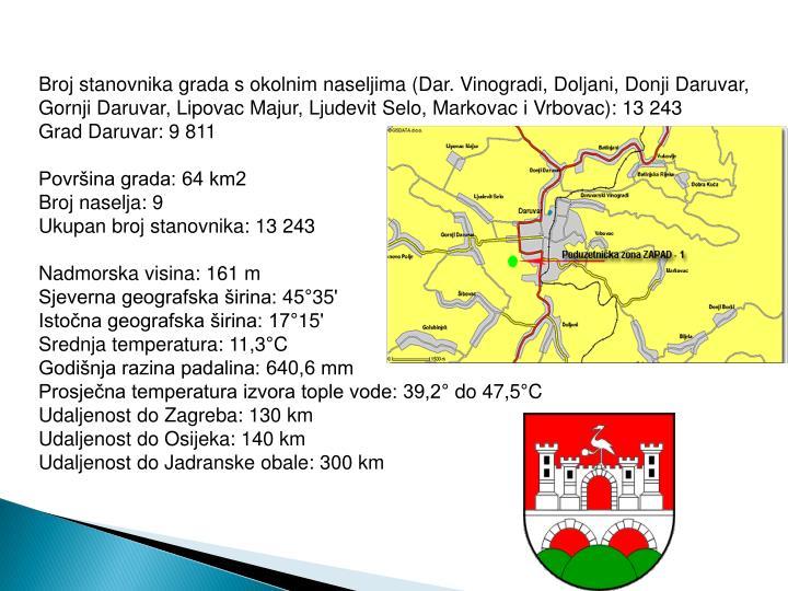 Broj stanovnika grada s okolnim naseljima (Dar. Vinogradi, Doljani, Donji Daruvar, Gornji Daruvar, Lipovac Majur, Ljudevit Selo, Markovac i Vrbovac): 13 243