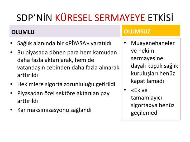 SDP'NİN