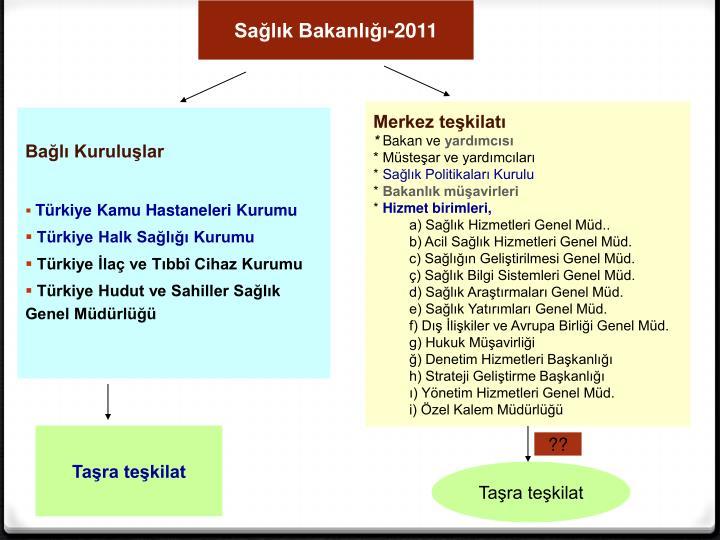 Sağlık Bakanlığı-2011