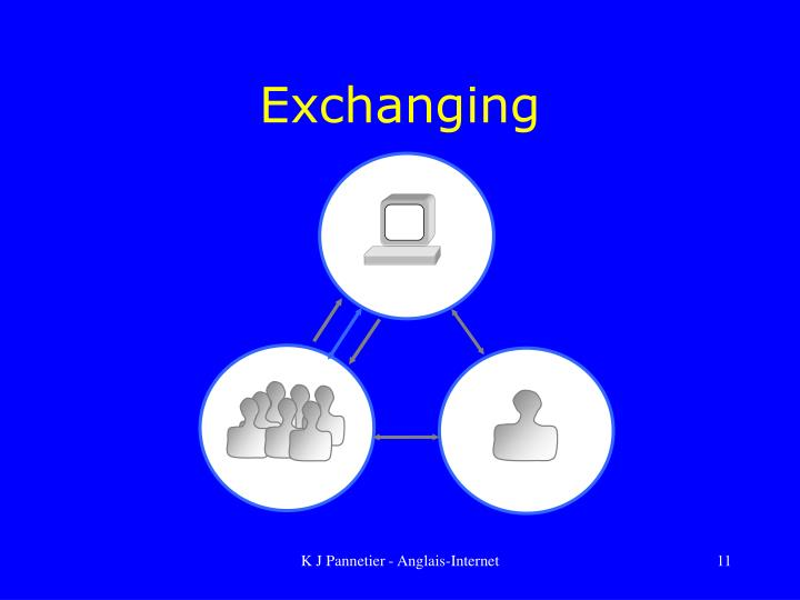 Exchanging