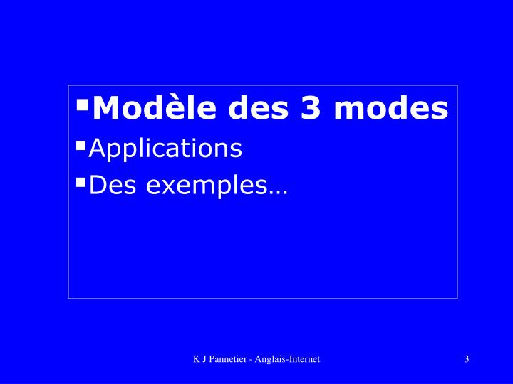 Mod le des 3 modes applications des exemples