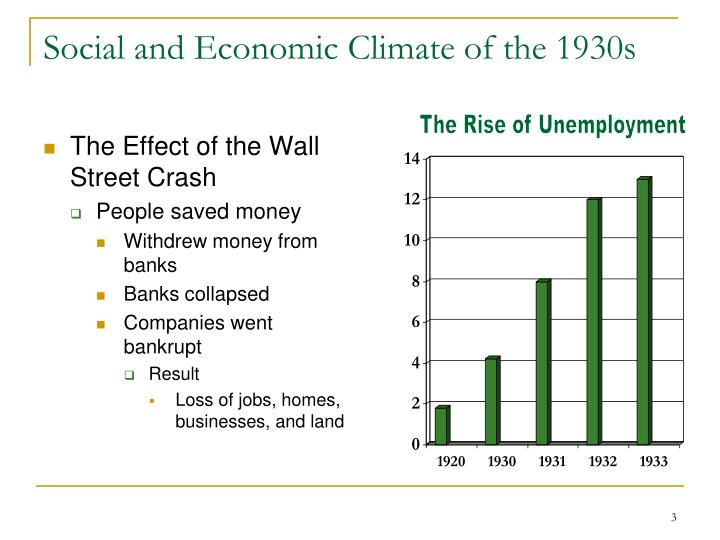 Social and Economic Climate of the 1930s