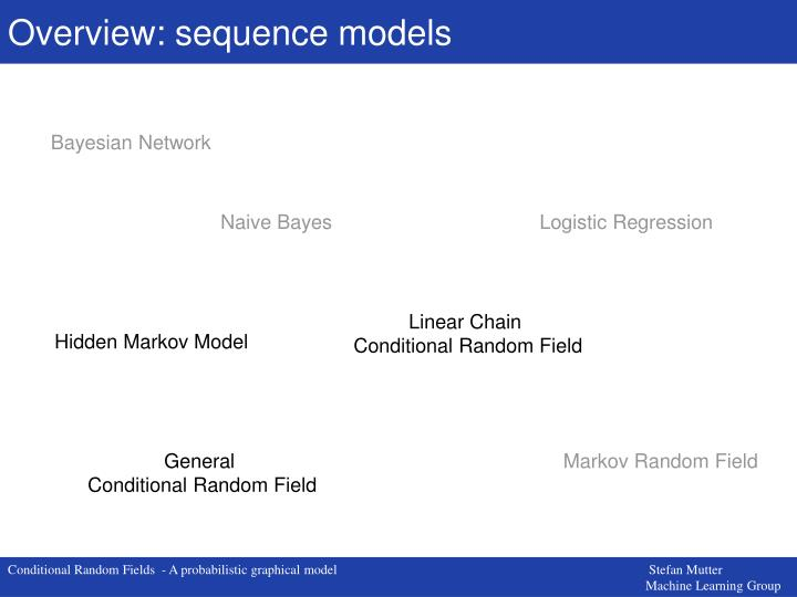 Overview: sequence models