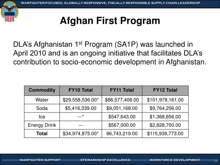 Afghan First Program