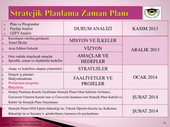 Stratejik Planlama Zaman Planı