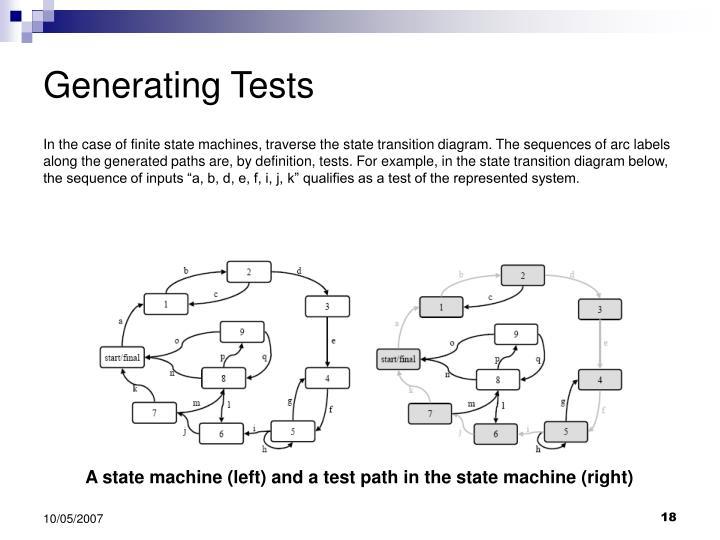 Generating Tests
