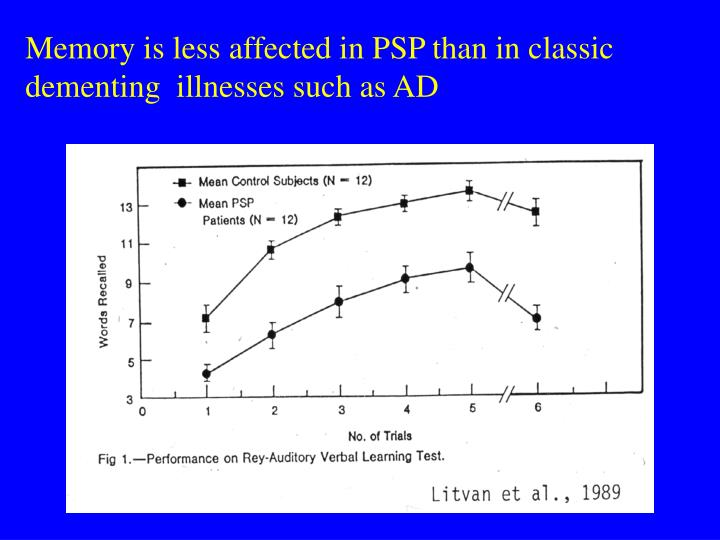 Memory is less affected in PSP than in classic dementing  illnesses such as AD