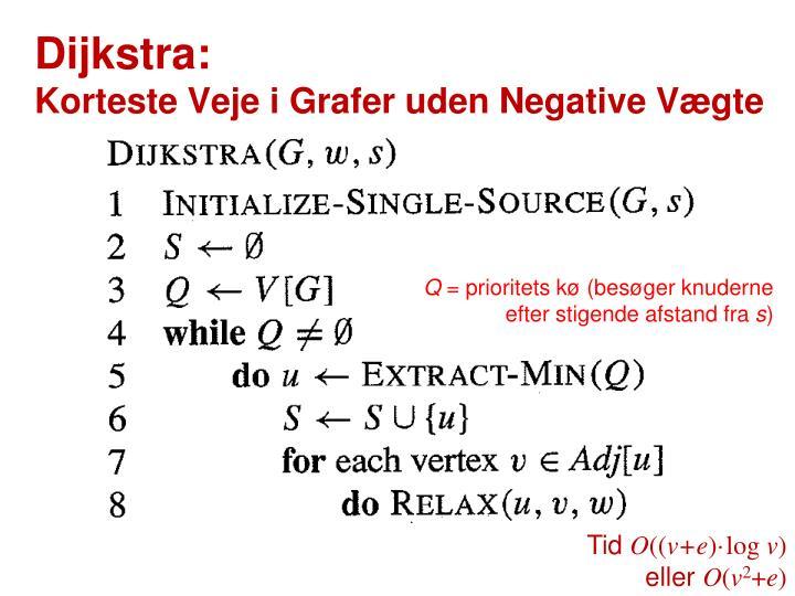 Dijkstra: