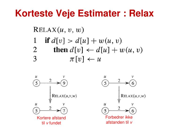 Korteste Veje Estimater : Relax