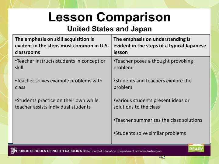Lesson Comparison