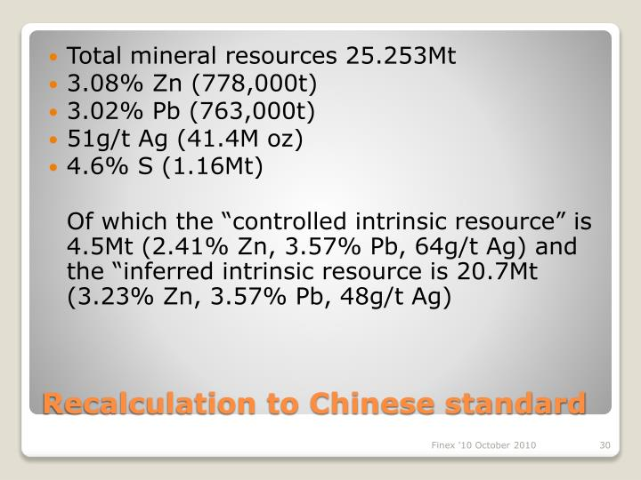 Total mineral resources 25.253Mt