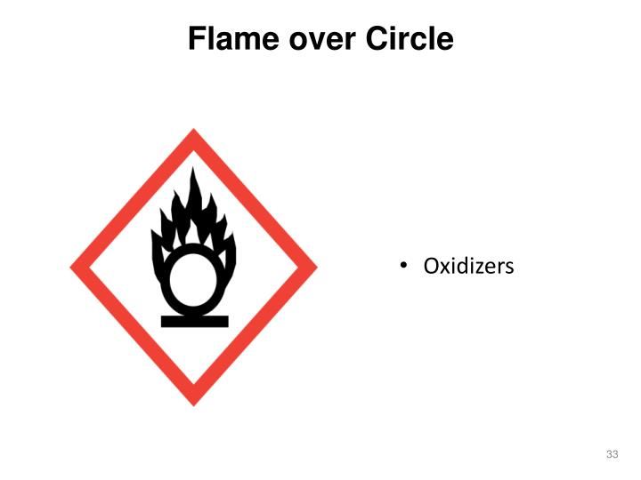 Flame over Circle