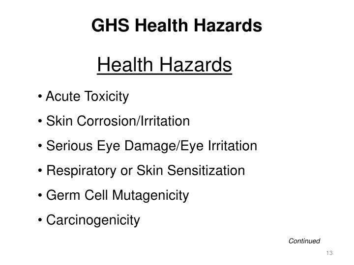 GHS Health Hazards
