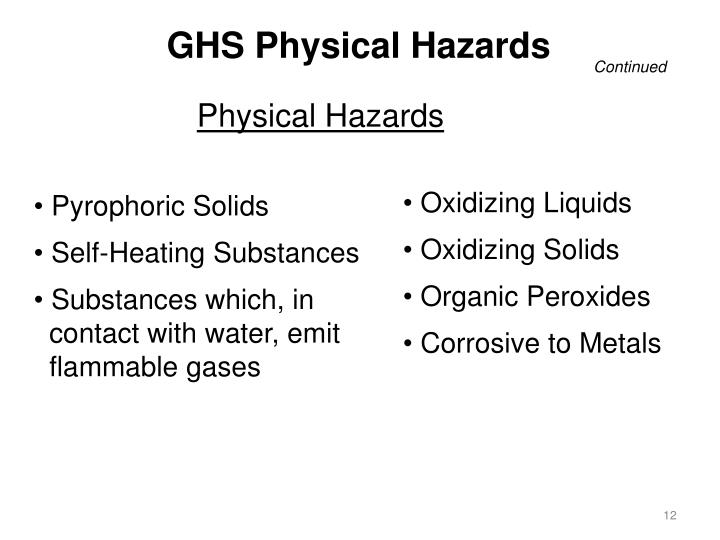 GHS Physical Hazards