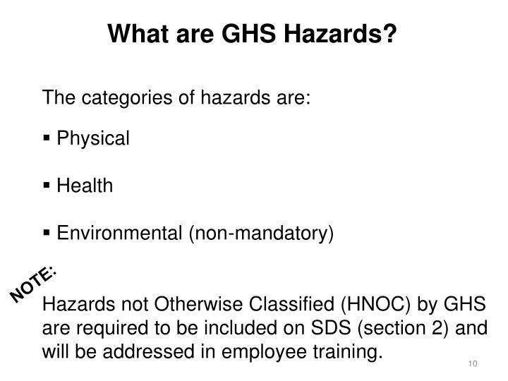 What are GHS Hazards?