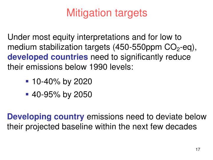 Mitigation targets
