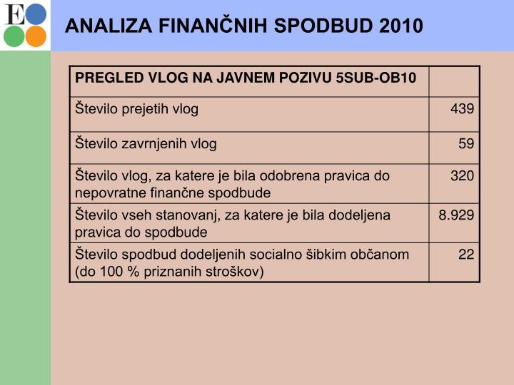 ANALIZA FINANČNIH SPODBUD 2010