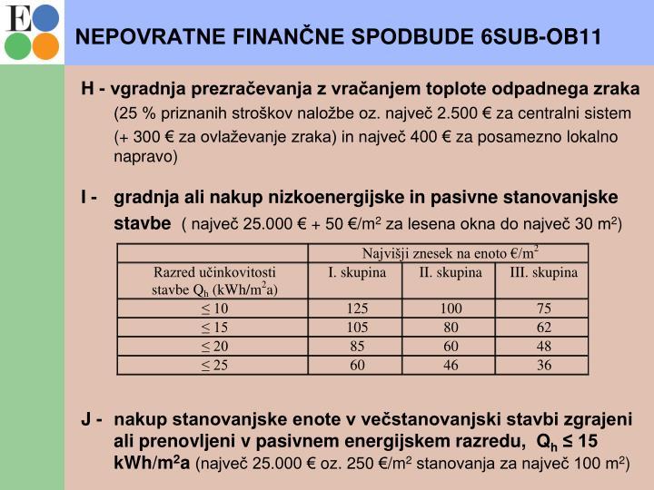 NEPOVRATNE FINANČNE SPODBUDE 6SUB-OB11