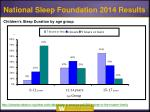 children s sleep duration by age group