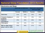 electronics and sleep