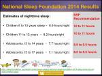 national sleep foundation 2014 results