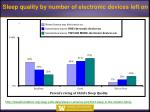 sleep quality by number of electronic devices left on