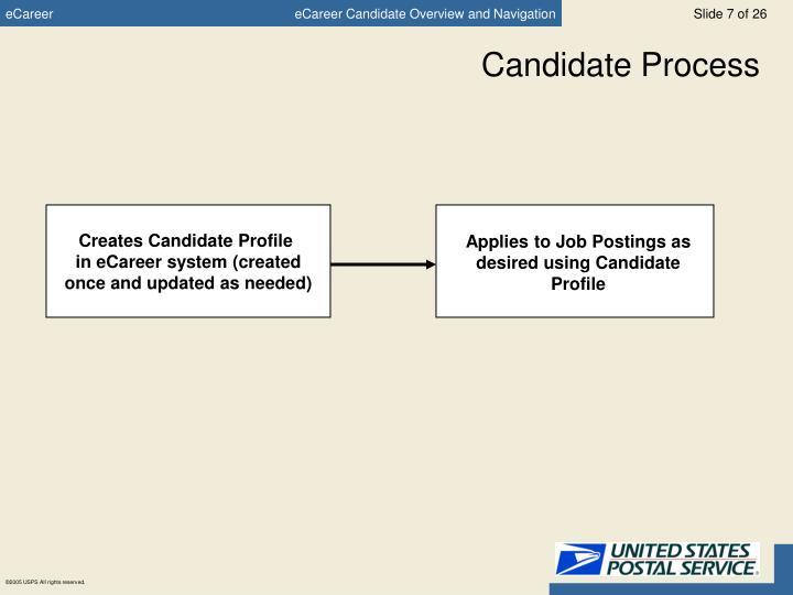 Candidate Process