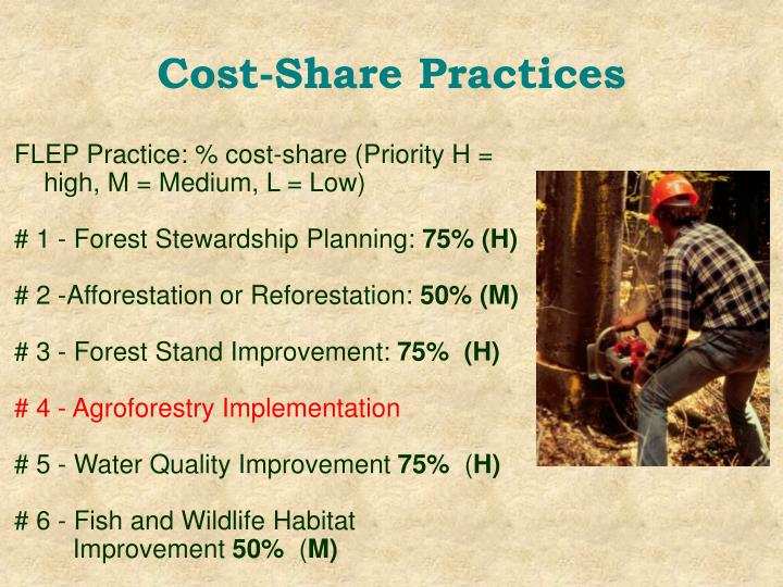 Cost-Share Practices